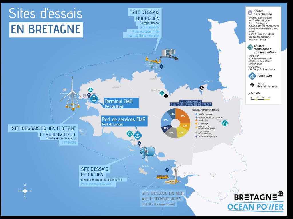 les sites d'essais en Bretagne