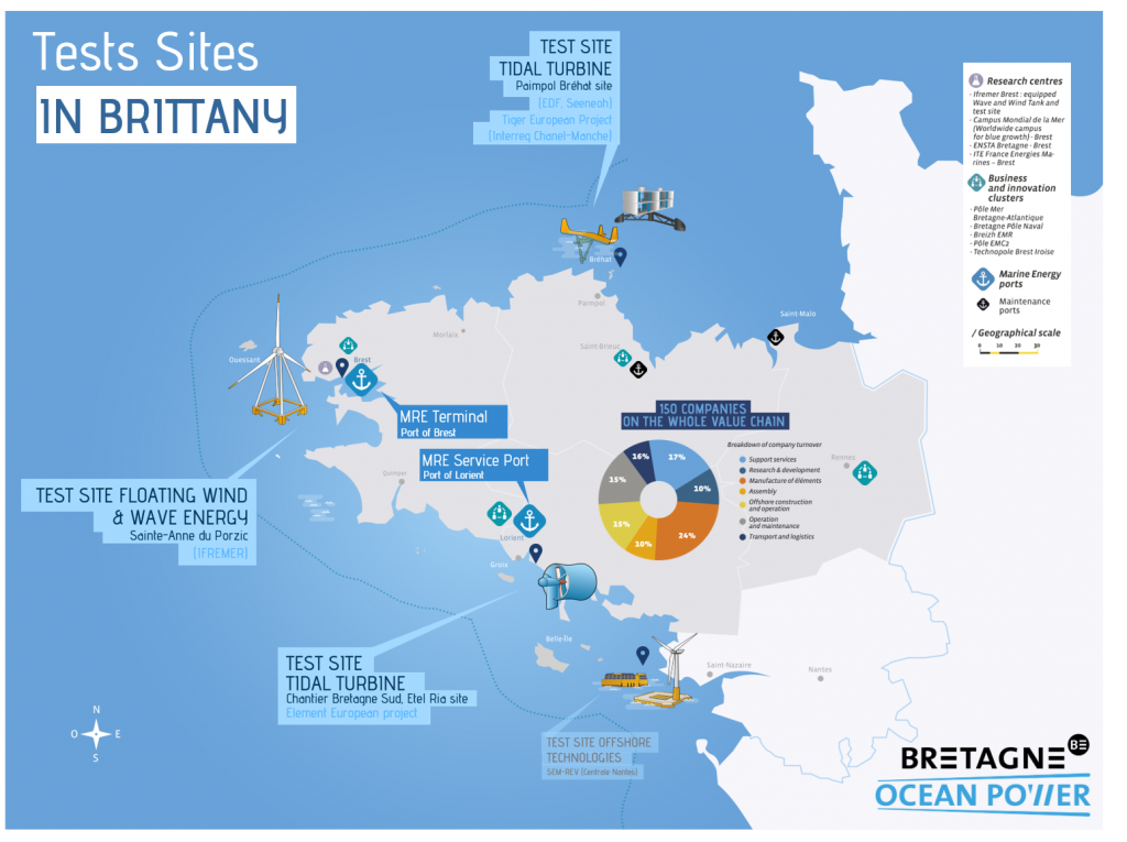 Tests sites in Brittany 2021